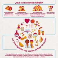 """Día de la Esclerosis Múltiple: """"La investigación nos acerca al final de la esclerosis múltiple"""""""